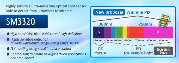 Highly sensitive ultra-miniature optical spot sensor able to detect from ultraviolet to infrared SM3320